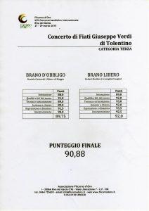 """Concerto di Fiati """"G.Verdi"""""""